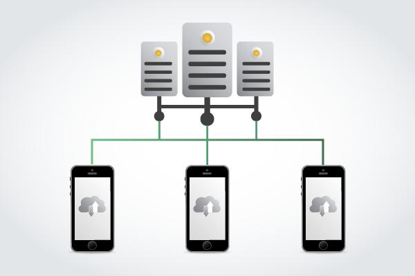 A Universal Server Side For Mobile Platform