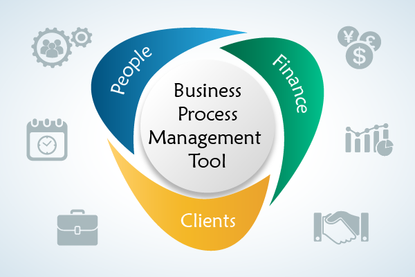 Business Process Management Tool for SME in IT