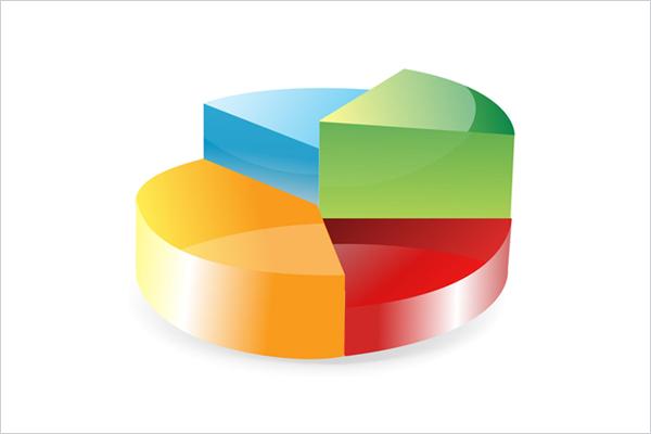 Survey Ukrainian IT education