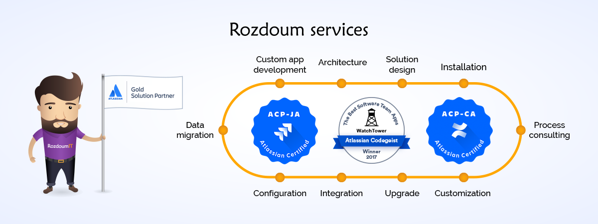 Rozdoum Atlassian expertise