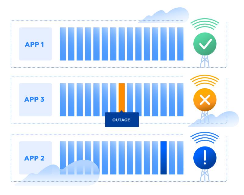 Statuspage Atlassian