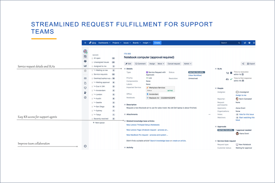 Streamlined request fulfillment for support teams