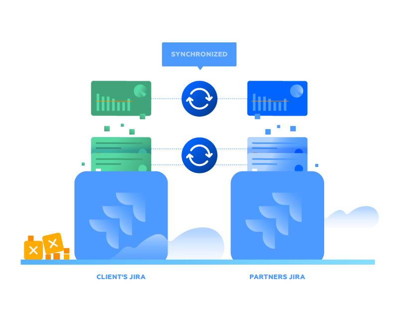 Two Jira Instances Synchronization and Clean Up
